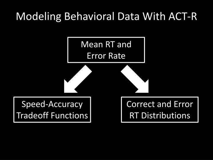 Modeling behavioral data with act r