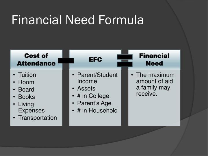 Financial Need Formula
