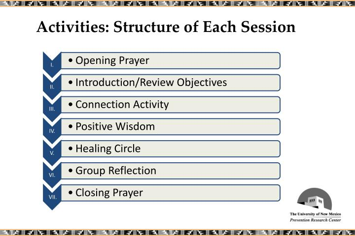 Activities: Structure of Each Session