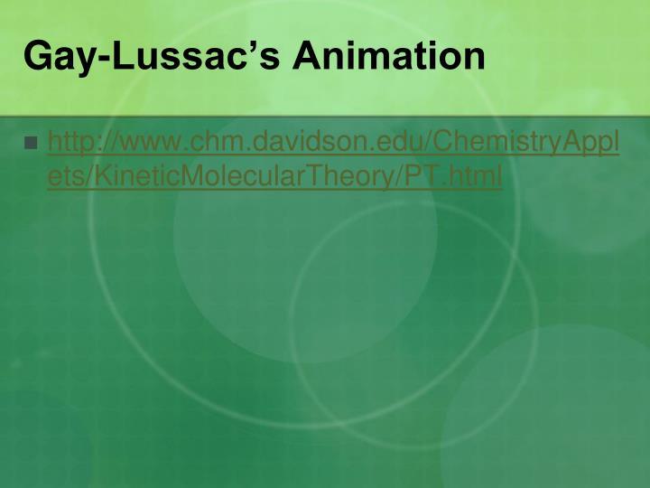 Gay-Lussac's Animation
