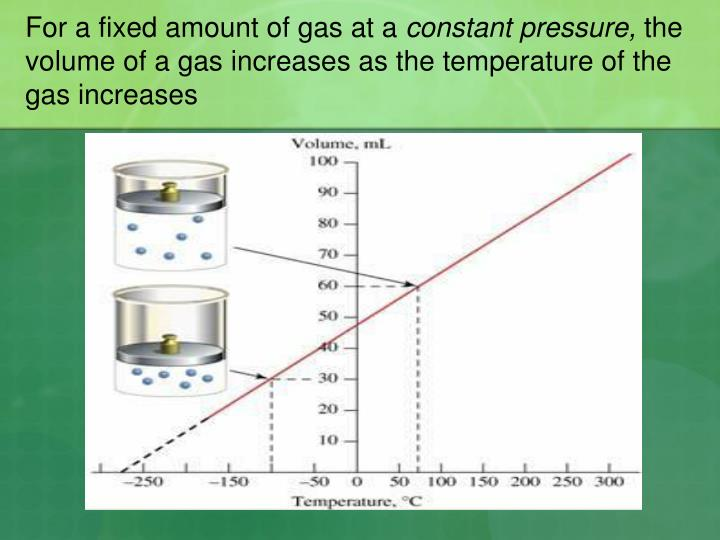 For a fixed amount of gas at a
