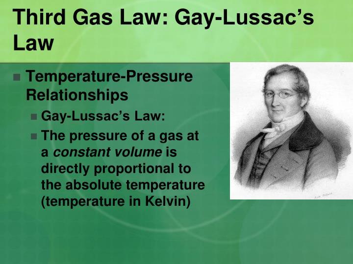 Third Gas Law: Gay-Lussac's Law
