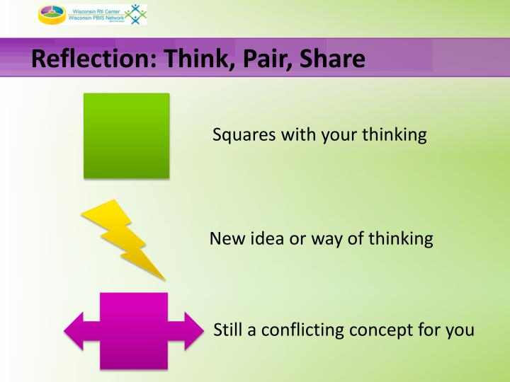Reflection: Think, Pair, Share