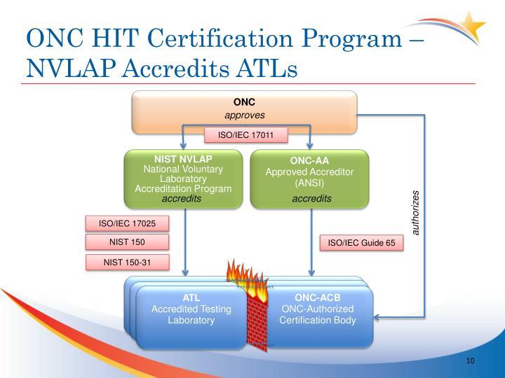 ONC HIT Certification Program – NVLAP Accredits ATLs