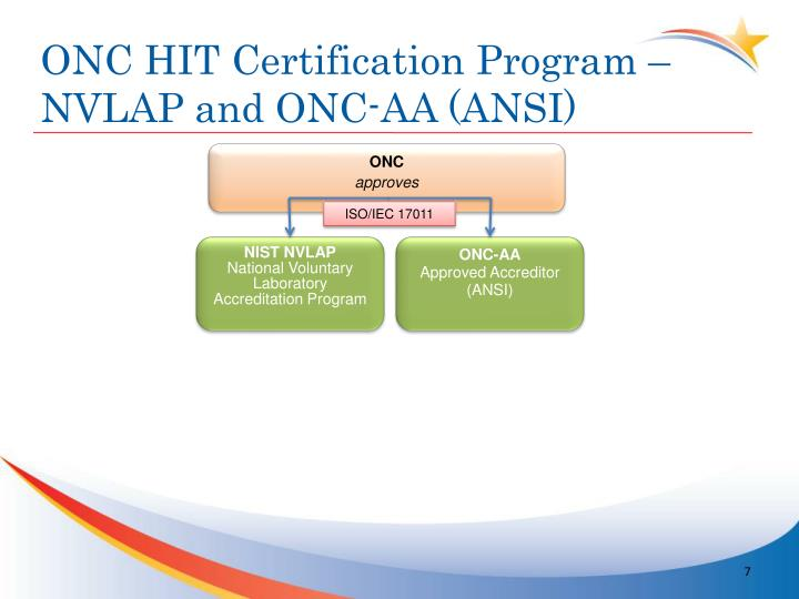 ONC HIT Certification Program – NVLAP and ONC-AA (ANSI)