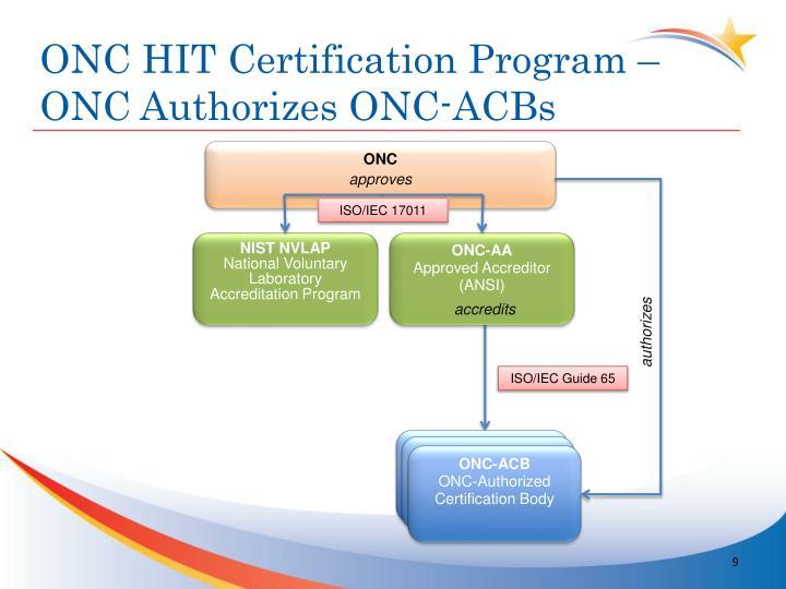 ONC HIT Certification Program – ONC Authorizes ONC-ACBs