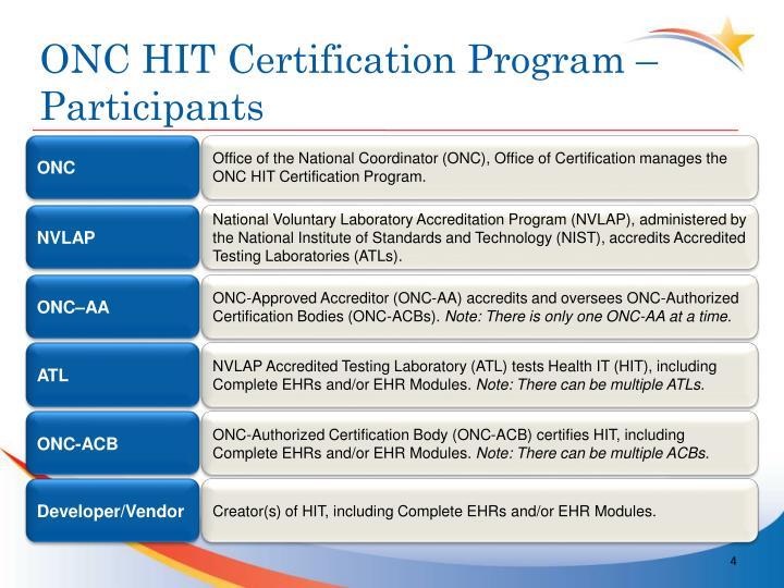 ONC HIT Certification Program – Participants