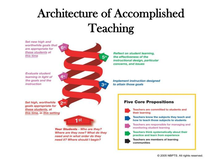 Architecture of Accomplished