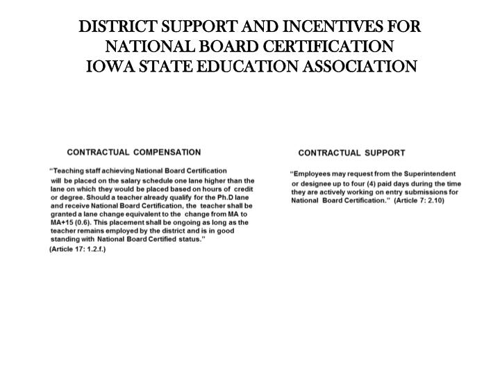 DISTRICT SUPPORT AND INCENTIVES FOR