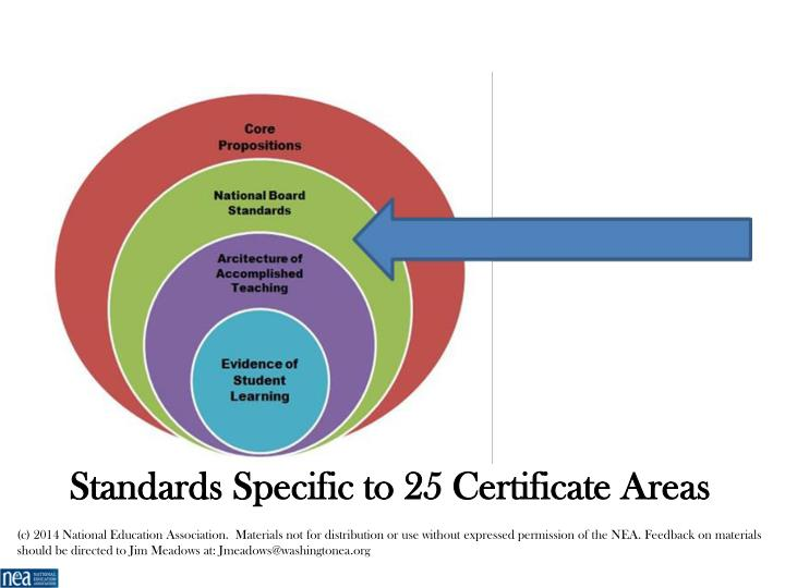 Standards Specific to 25 Certificate Areas