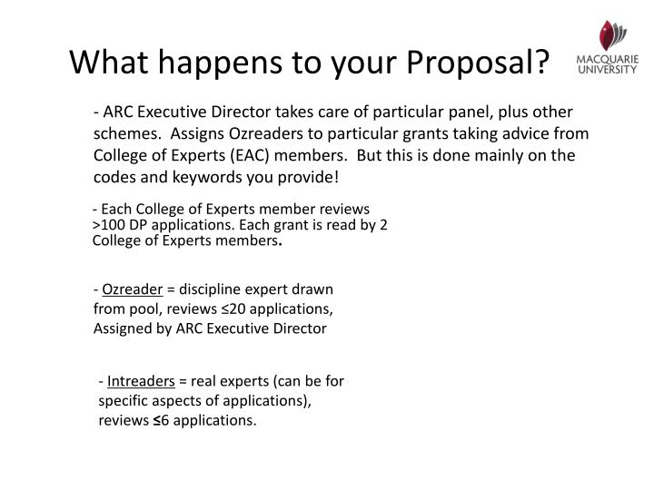 What happens to your Proposal?