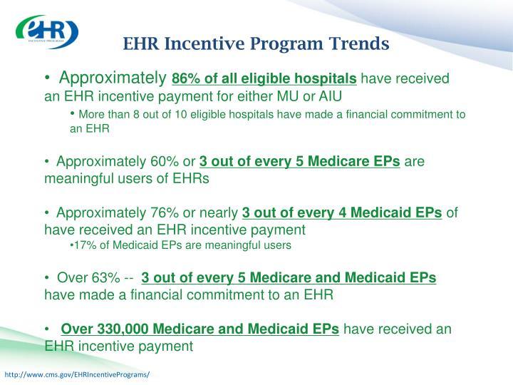EHR Incentive Program Trends