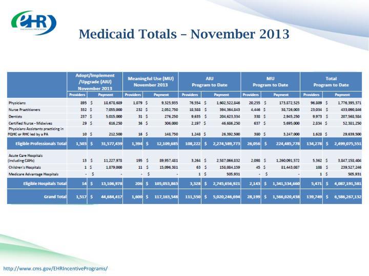 Medicaid Totals –