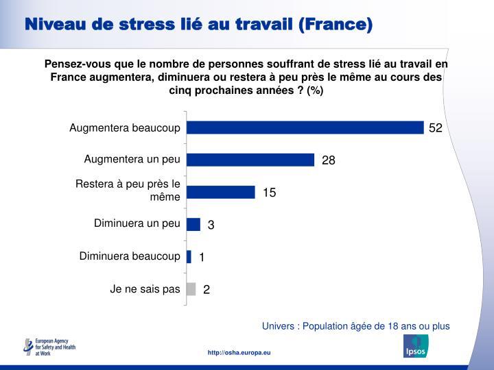 Niveau de stress lié au travail (France)