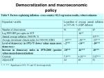 democratization and macroeconomic policy1