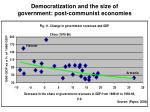 democratization and the size of government post communist economies3