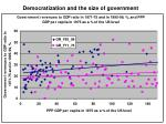 democratization and the size of government