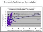 government effectiveness and democratization
