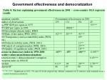 government effectiveness and democratization1