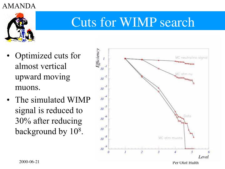 Cuts for WIMP search