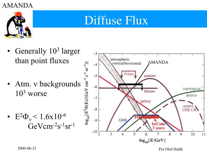 Diffuse Flux