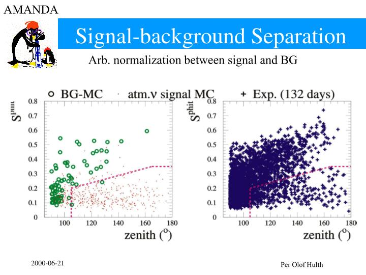 Signal-background Separation