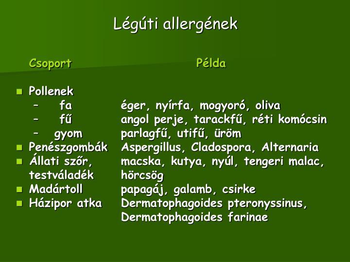 Légúti allergének