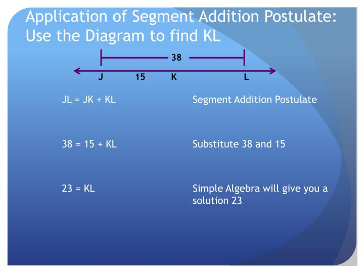 Application of segment addition postulate use the diagram to find kl 38 j 15 k l