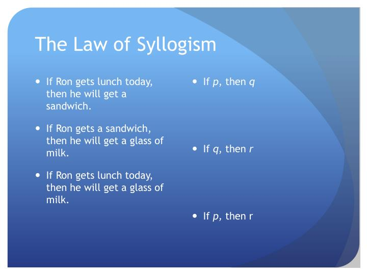 The Law of Syllogism