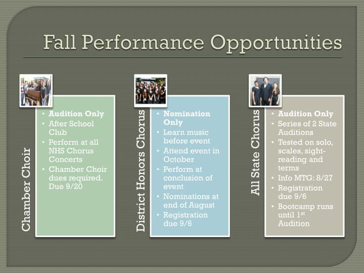 Fall Performance Opportunities