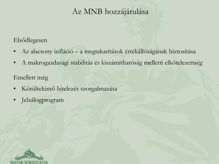 Az MNB hozzájárulása