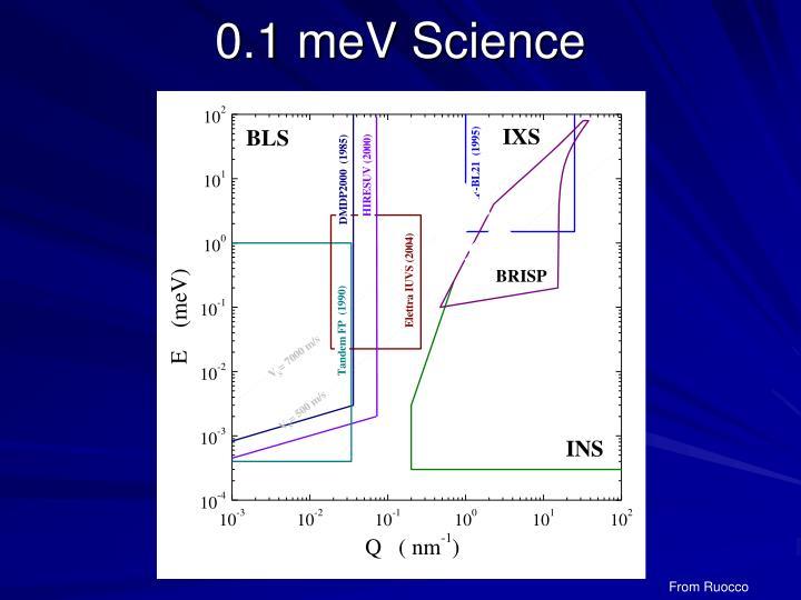 0.1 meV Science