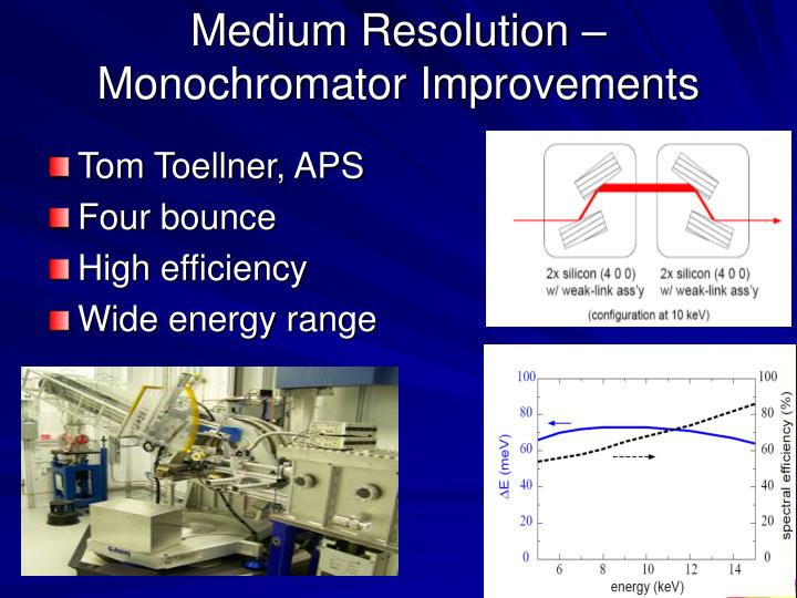 Medium Resolution – Monochromator Improvements