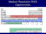 medium resolution rixs opportunities
