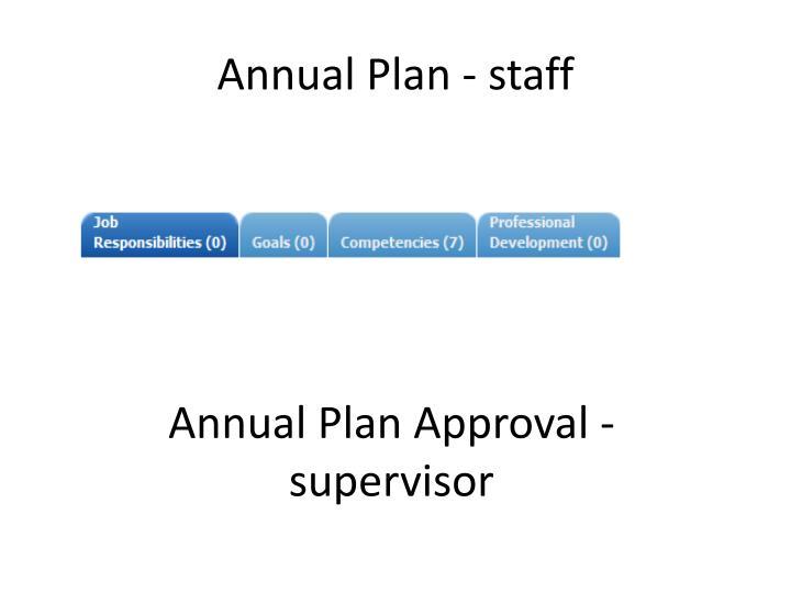 Annual Plan - staff