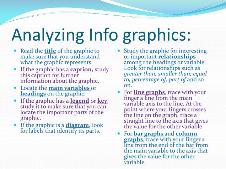Analyzing Info graphics: