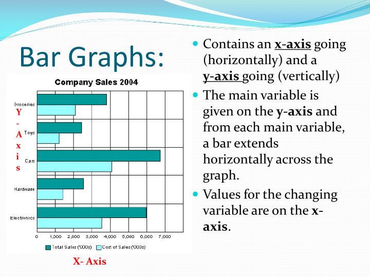 Bar Graphs: