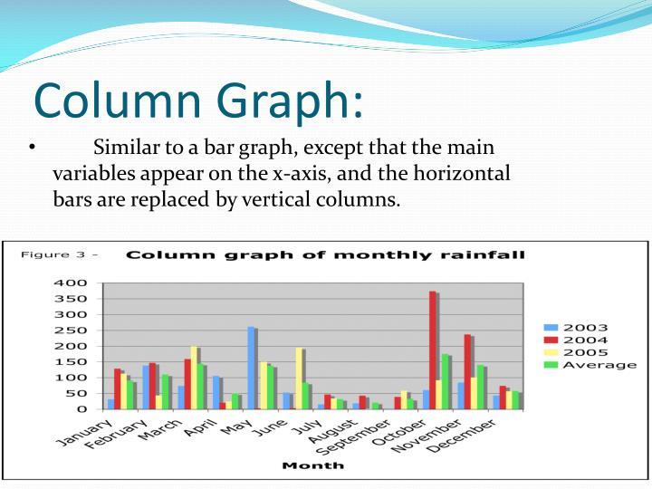 Column Graph: