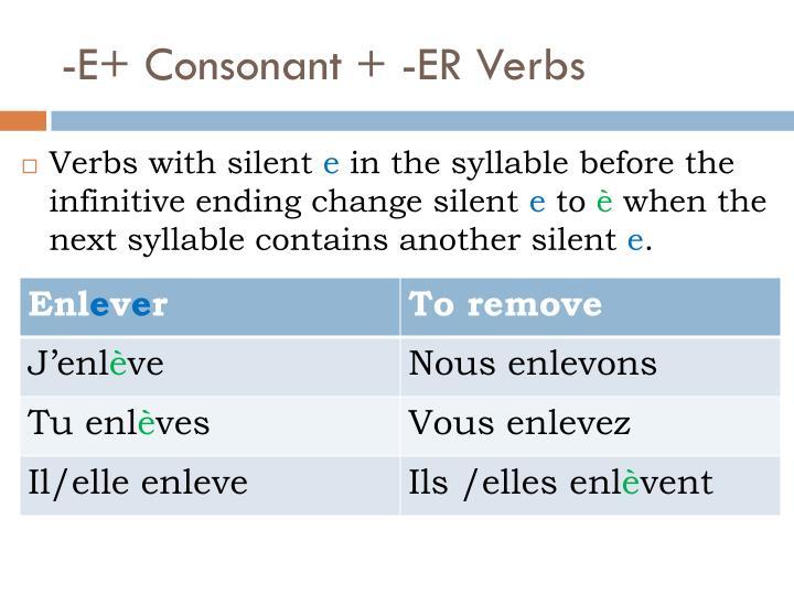 -E+ Consonant + -ER Verbs