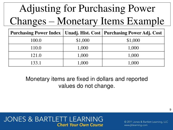 Adjusting for Purchasing Power Changes – Monetary Items Example