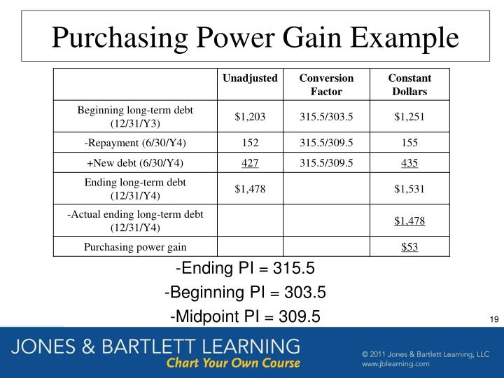 Purchasing Power Gain Example