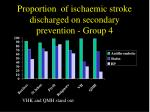 proportion of ischaemic stroke discharged on secondary prevention group 4