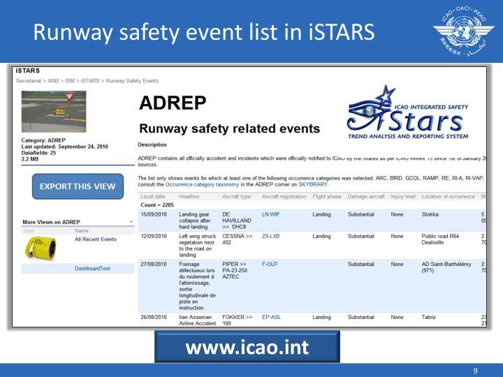 Runway safety event list in iSTARS