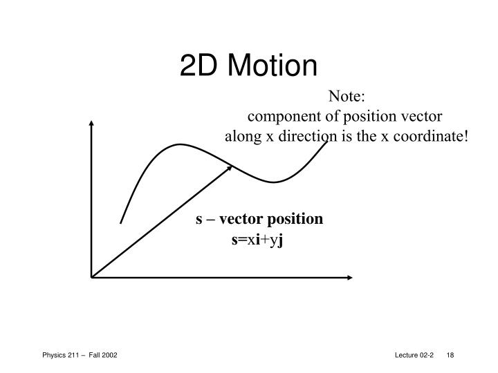 2D Motion