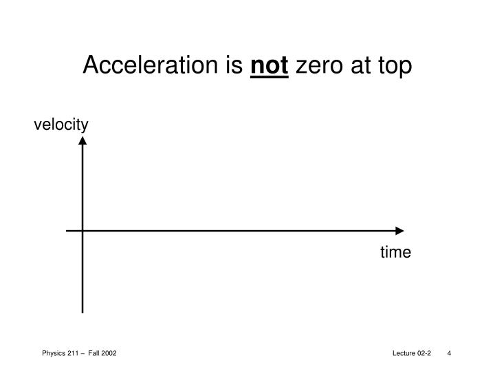 Acceleration is