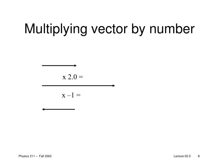 Multiplying vector by number