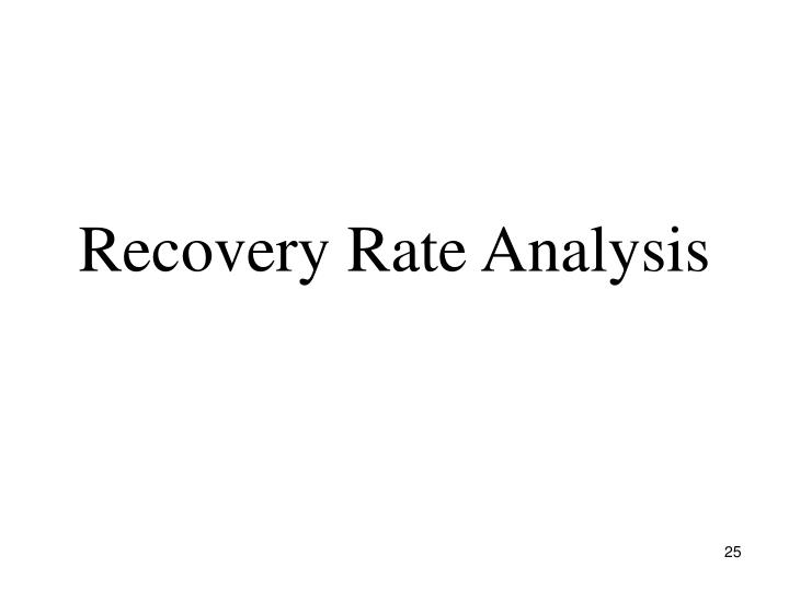 Recovery Rate Analysis
