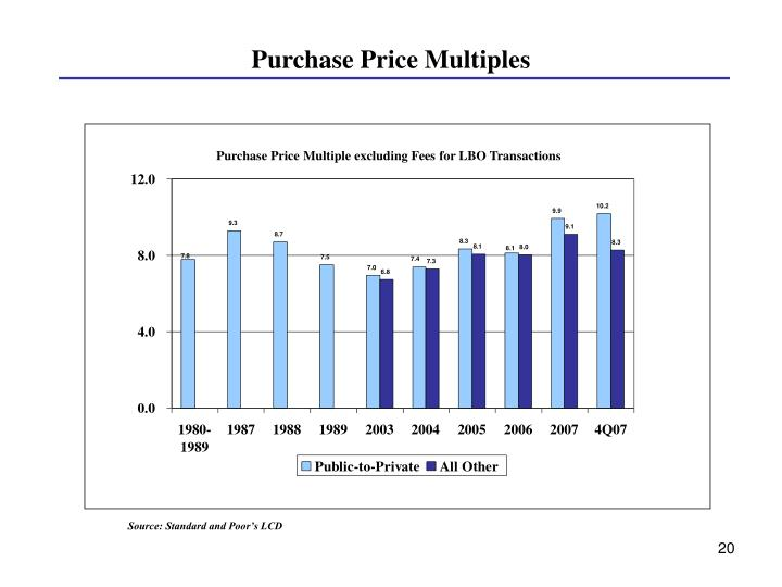 Purchase Price Multiples