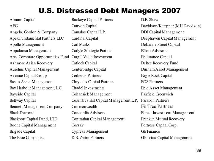 U.S. Distressed Debt Managers 2007