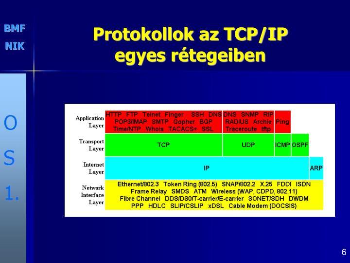 Protokollok az TCP/IP egyes rétegeiben